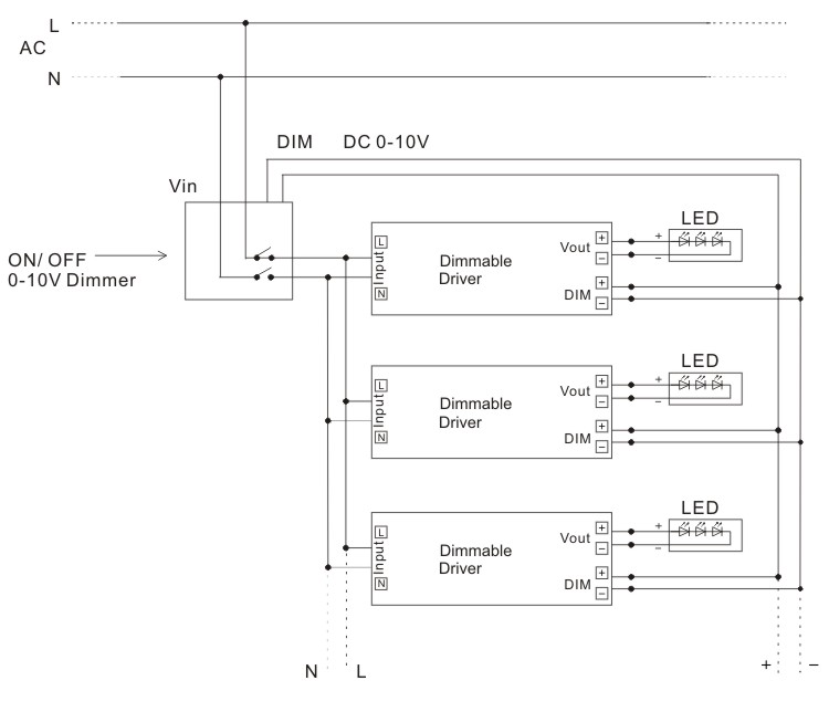 0-10V Led Dimming Wiring Diagram from scpower.vn