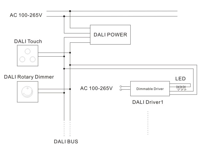 100W DALI constant current dimmable LED driver - Scpower Dali Driver Wiring Diagram on